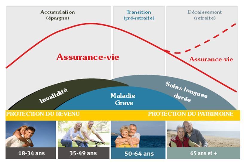 life-chart.jpg#asset:355